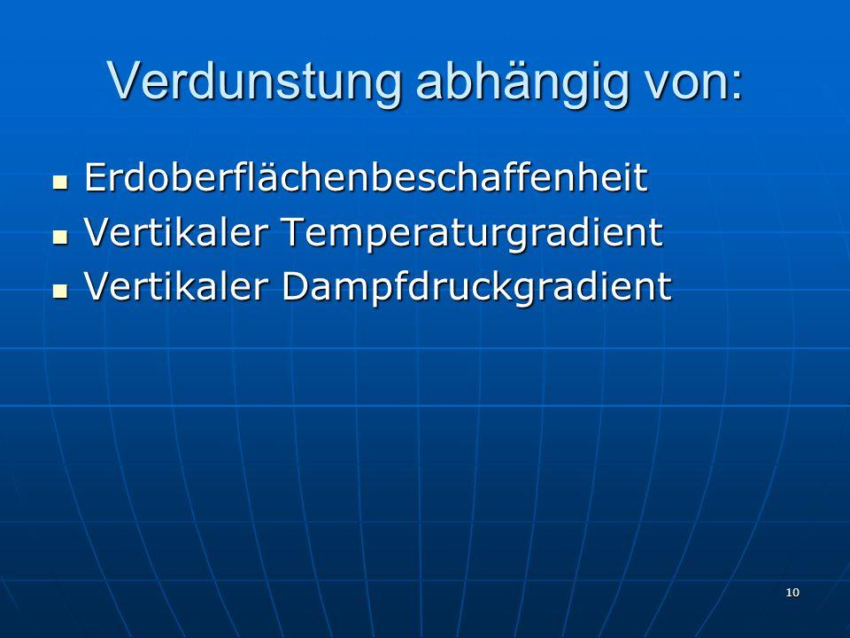 10 Verdunstung abhängig von: Erdoberflächenbeschaffenheit Erdoberflächenbeschaffenheit Vertikaler Temperaturgradient Vertikaler Temperaturgradient Ver