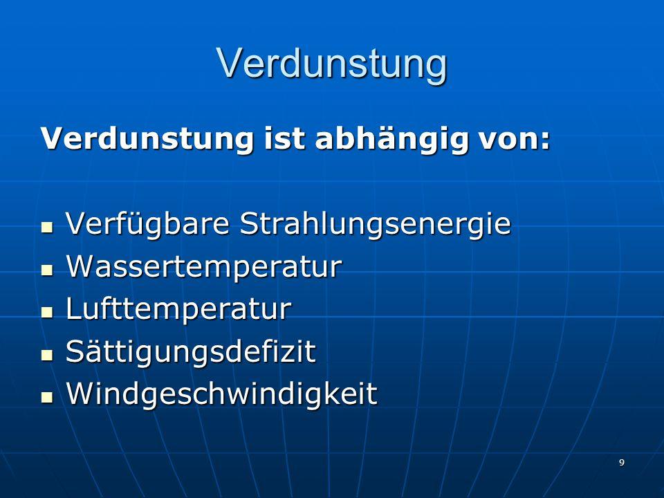 9 Verdunstung Verdunstung ist abhängig von: Verfügbare Strahlungsenergie Verfügbare Strahlungsenergie Wassertemperatur Wassertemperatur Lufttemperatur