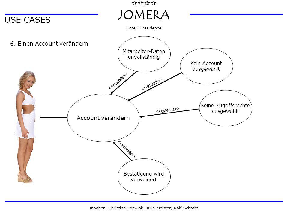  JOMERA Hotel - Residence Inhaber: Christina Jozwiak, Julia Meister, Ralf Schmitt USE CASES 6. Einen Account verändern Account verändern Mitarbeit