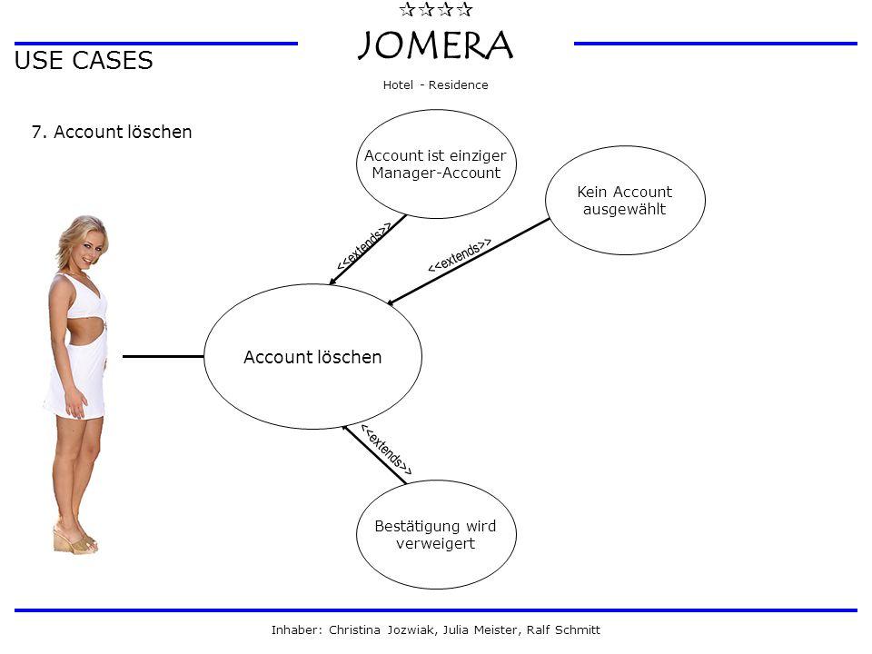  JOMERA Hotel - Residence Inhaber: Christina Jozwiak, Julia Meister, Ralf Schmitt USE CASES 7. Account löschen Account löschen Account ist einzige