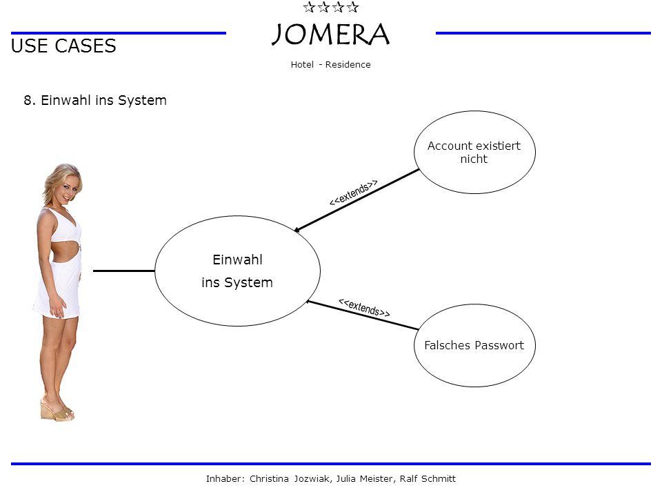  JOMERA Hotel - Residence Inhaber: Christina Jozwiak, Julia Meister, Ralf Schmitt USE CASES 8. Einwahl ins System Einwahl ins System Falsches Pass