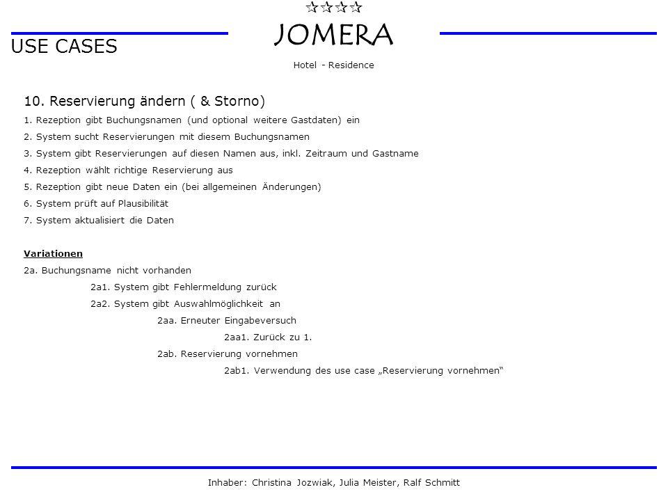  JOMERA Hotel - Residence Inhaber: Christina Jozwiak, Julia Meister, Ralf Schmitt USE CASES 10. Reservierung ändern ( & Storno) 1. Rezeption gibt