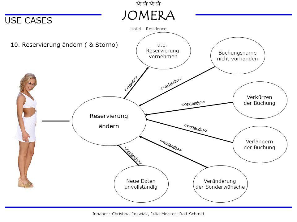  JOMERA Hotel - Residence Inhaber: Christina Jozwiak, Julia Meister, Ralf Schmitt USE CASES 10. Reservierung ändern ( & Storno) Reservierung änder
