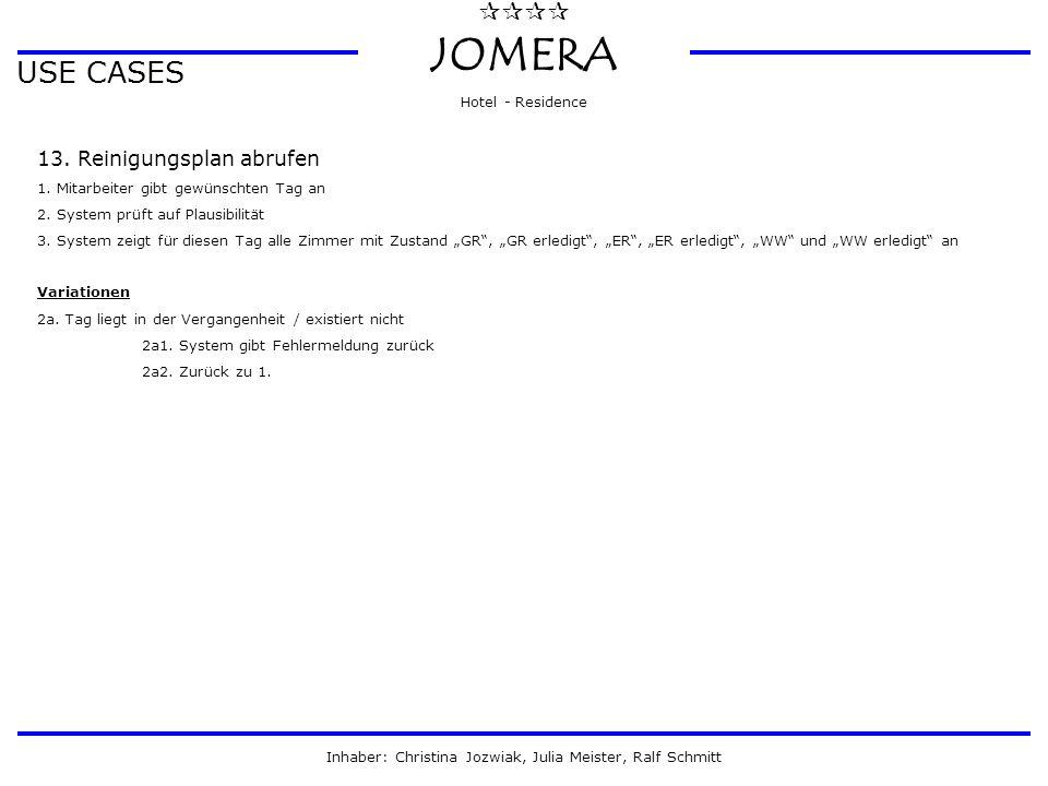  JOMERA Hotel - Residence Inhaber: Christina Jozwiak, Julia Meister, Ralf Schmitt USE CASES 13. Reinigungsplan abrufen 1. Mitarbeiter gibt gewünsc