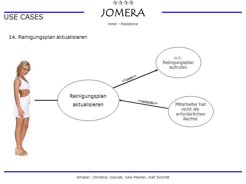  JOMERA Hotel - Residence Inhaber: Christina Jozwiak, Julia Meister, Ralf Schmitt USE CASES 14. Reinigungsplan aktualisieren Reinigungsplan aktual