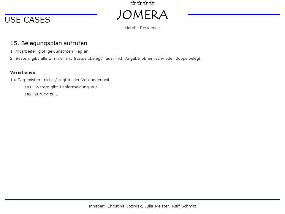  JOMERA Hotel - Residence Inhaber: Christina Jozwiak, Julia Meister, Ralf Schmitt USE CASES 15. Belegungsplan aufrufen 1. Mitarbeiter gibt gewünsc