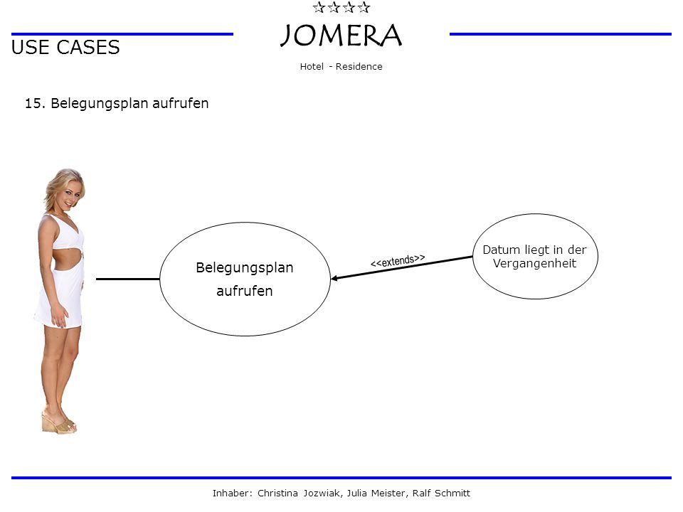  JOMERA Hotel - Residence Inhaber: Christina Jozwiak, Julia Meister, Ralf Schmitt USE CASES 15. Belegungsplan aufrufen Belegungsplan aufrufen Datu