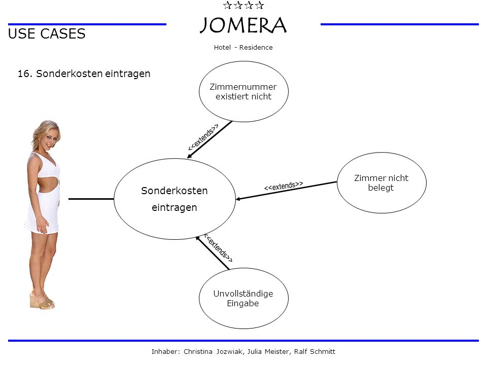  JOMERA Hotel - Residence Inhaber: Christina Jozwiak, Julia Meister, Ralf Schmitt USE CASES 16. Sonderkosten eintragen Sonderkosten eintragen Zimm