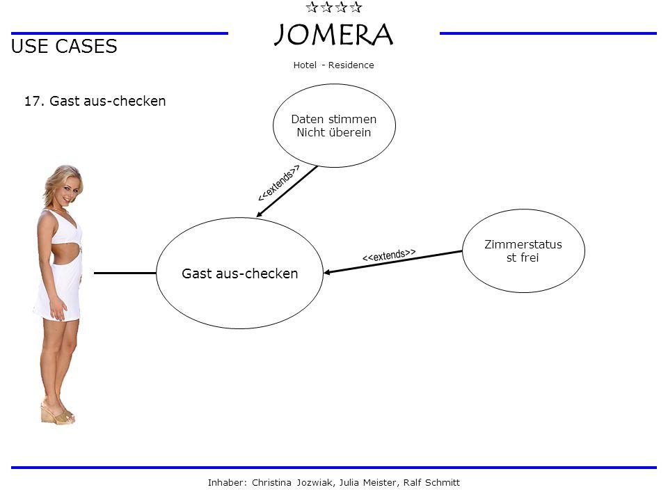 > Daten stimmen Nicht überein  JOMERA Hotel - Residence Inhaber: Christina Jozwiak, Julia Meister, Ralf Schmitt USE CASES 17. Gast aus-checken Gas