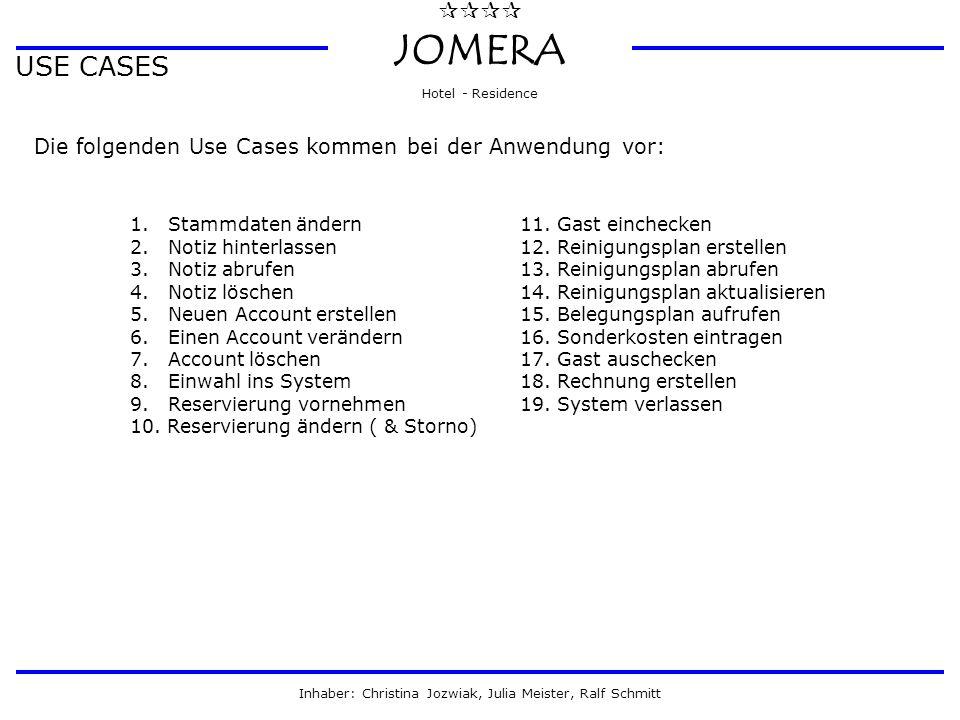  JOMERA Hotel - Residence Inhaber: Christina Jozwiak, Julia Meister, Ralf Schmitt USE CASES Die folgenden Use Cases kommen bei der Anwendung vor:
