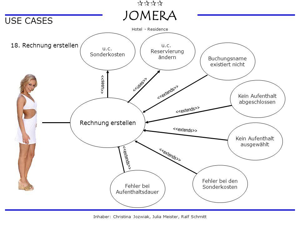  JOMERA Hotel - Residence Inhaber: Christina Jozwiak, Julia Meister, Ralf Schmitt USE CASES 18. Rechnung erstellen Rechnung erstellen Fehler bei d