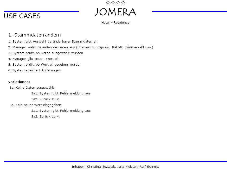  JOMERA Hotel - Residence Inhaber: Christina Jozwiak, Julia Meister, Ralf Schmitt USE CASES 1. Stammdaten ändern 1. System gibt Auswahl veränderba