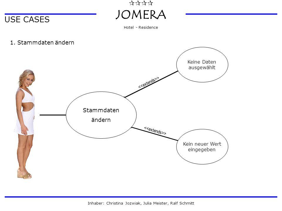  JOMERA Hotel - Residence Inhaber: Christina Jozwiak, Julia Meister, Ralf Schmitt USE CASES 1. Stammdaten ändern Stammdaten ändern Kein neuer Wert