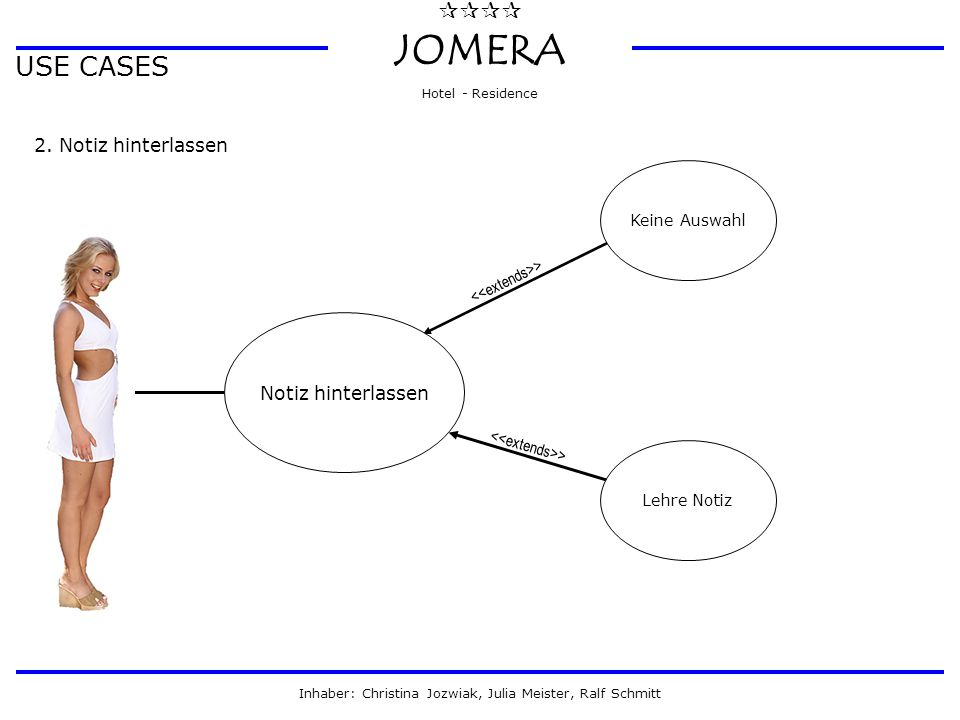  JOMERA Hotel - Residence Inhaber: Christina Jozwiak, Julia Meister, Ralf Schmitt USE CASES 2. Notiz hinterlassen Notiz hinterlassen Lehre Notiz K