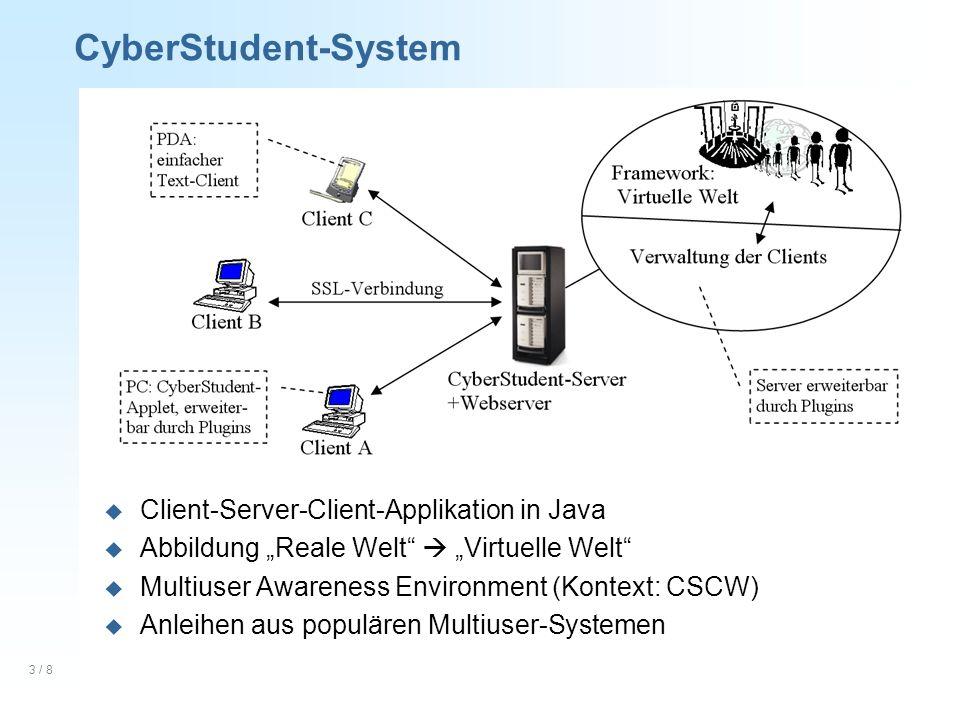 """3 / 8 CyberStudent-System u Client-Server-Client-Applikation in Java u Abbildung """"Reale Welt  """"Virtuelle Welt u Multiuser Awareness Environment (Kontext: CSCW) u Anleihen aus populären Multiuser-Systemen"""