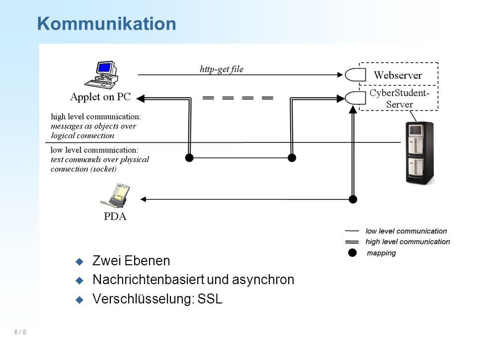 6 / 8 Kommunikation u Zwei Ebenen u Nachrichtenbasiert und asynchron u Verschlüsselung: SSL