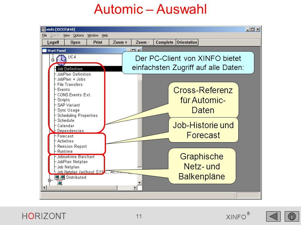 HORIZONT 11 XINFO ® Automic – Auswahl Cross-Referenz für Automic- Daten Graphische Netz- und Balkenpläne Job-Historie und Forecast Der PC-Client von X