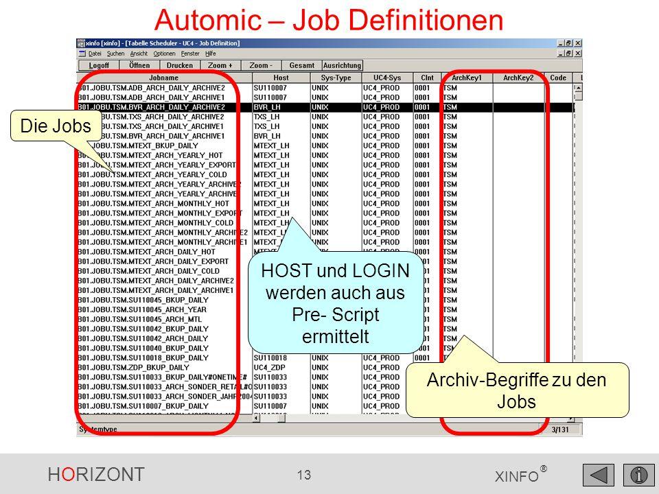 HORIZONT 13 XINFO ® Automic – Job Definitionen Die Jobs Archiv-Begriffe zu den Jobs HOST und LOGIN werden auch aus Pre- Script ermittelt