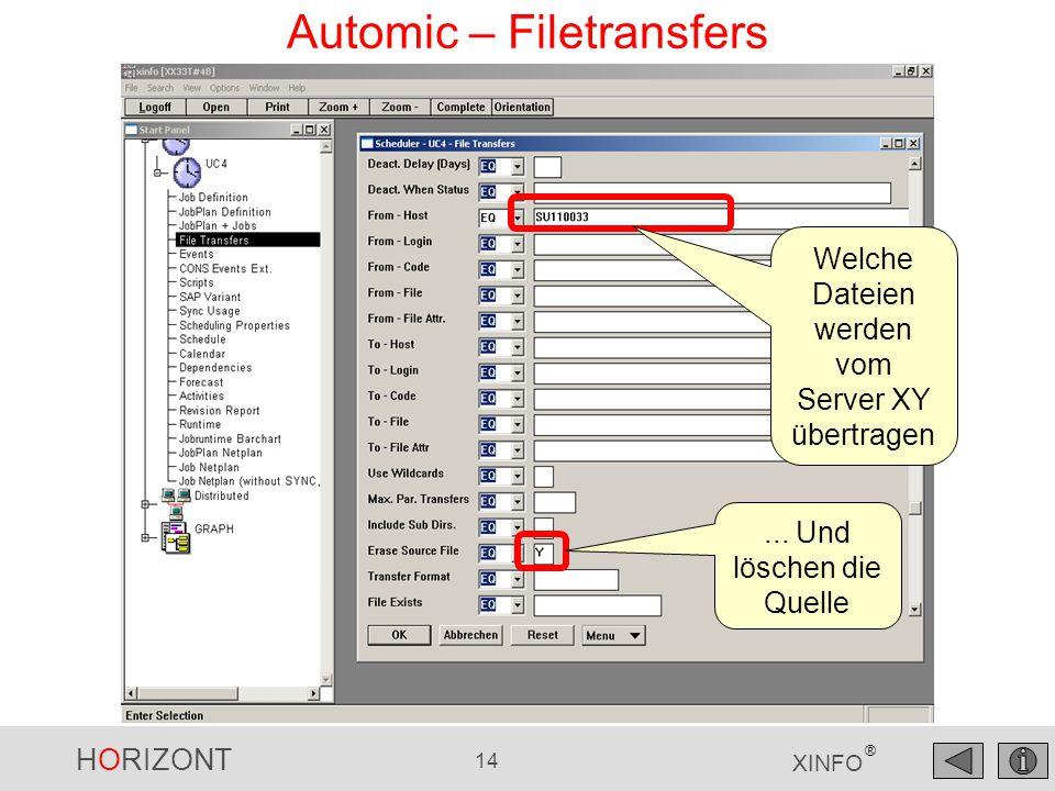 HORIZONT 14 XINFO ® Automic – Filetransfers... Und löschen die Quelle Welche Dateien werden vom Server XY übertragen