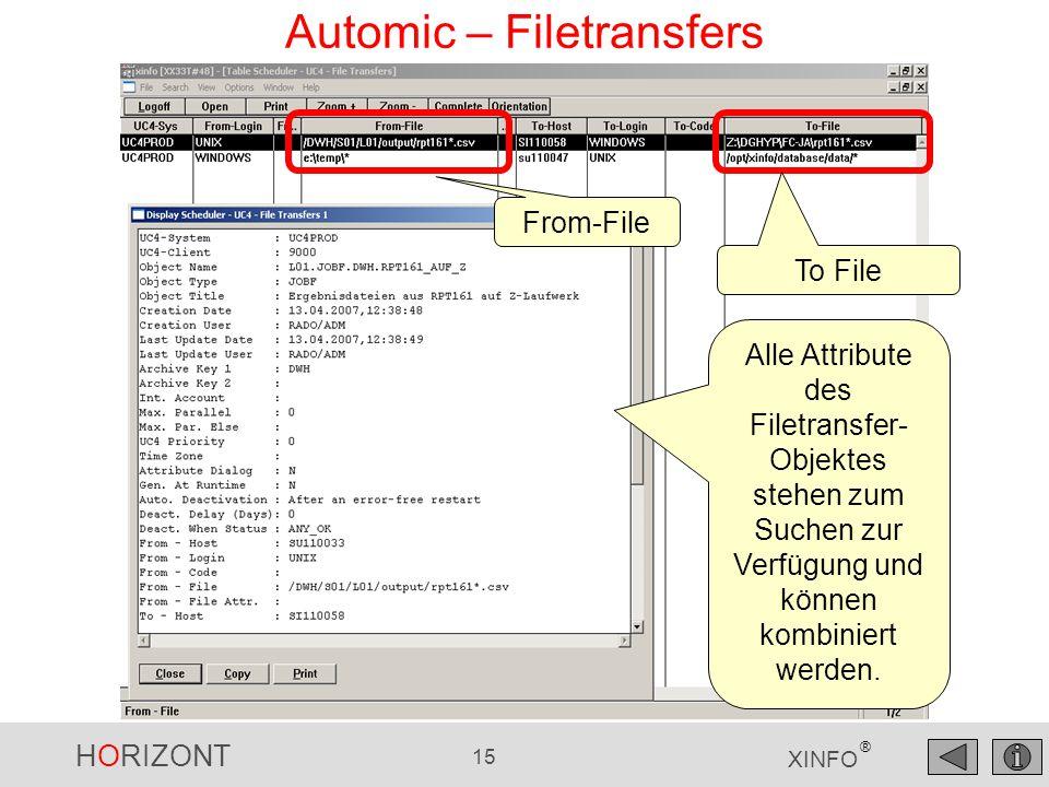 HORIZONT 15 XINFO ® Automic – Filetransfers From-File To File Alle Attribute des Filetransfer- Objektes stehen zum Suchen zur Verfügung und können kom