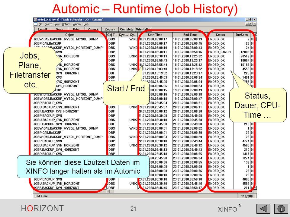 HORIZONT 21 XINFO ® Automic – Runtime (Job History) Jobs, Pläne, Filetransfer etc. Start / End Status, Dauer, CPU- Time … Sie können diese Laufzeit Da