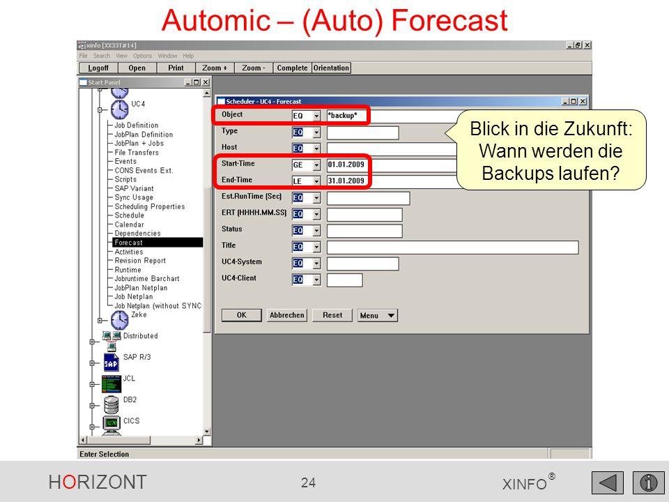HORIZONT 24 XINFO ® Automic – (Auto) Forecast Blick in die Zukunft: Wann werden die Backups laufen?