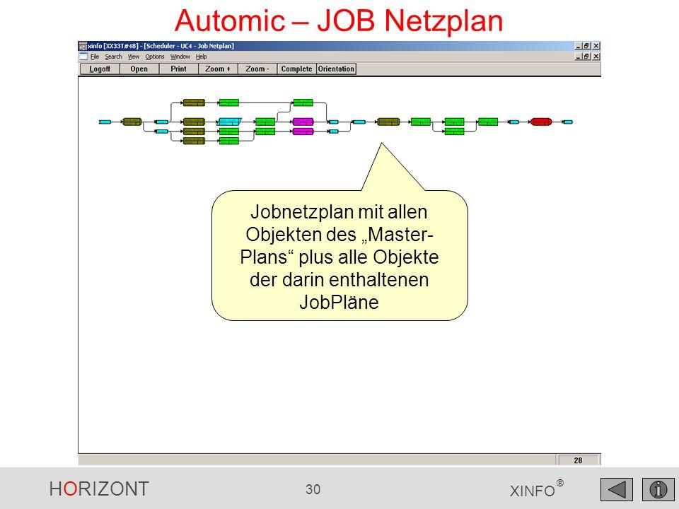 """HORIZONT 30 XINFO ® Automic – JOB Netzplan Jobnetzplan mit allen Objekten des """"Master- Plans"""" plus alle Objekte der darin enthaltenen JobPläne"""