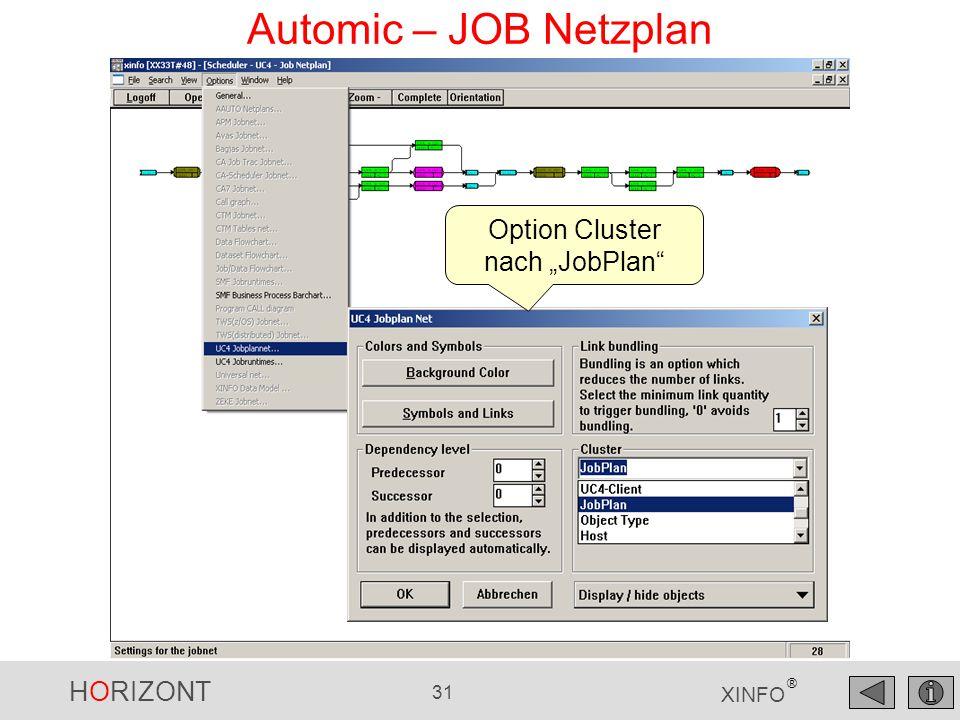 "HORIZONT 31 XINFO ® Automic – JOB Netzplan Option Cluster nach ""JobPlan"""