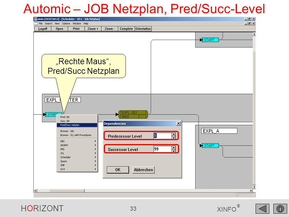 "HORIZONT 33 XINFO ® Automic – JOB Netzplan, Pred/Succ-Level ""Rechte Maus"", Pred/Succ Netzplan"