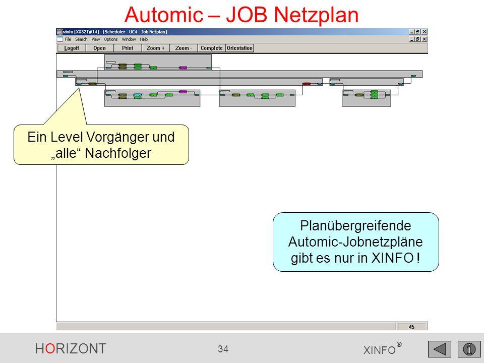 """HORIZONT 34 XINFO ® Automic – JOB Netzplan Ein Level Vorgänger und """"alle"""" Nachfolger Planübergreifende Automic-Jobnetzpläne gibt es nur in XINFO !"""