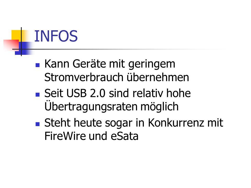 INFOS Kann Geräte mit geringem Stromverbrauch übernehmen Seit USB 2.0 sind relativ hohe Übertragungsraten möglich Steht heute sogar in Konkurrenz mit FireWire und eSata