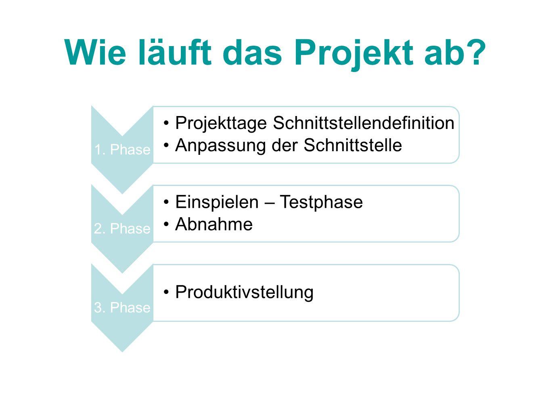 Wie läuft das Projekt ab? 1. Phase Projekttage Schnittstellendefinition Anpassung der Schnittstelle 2. Phase Einspielen – Testphase Abnahme 3. Phase P