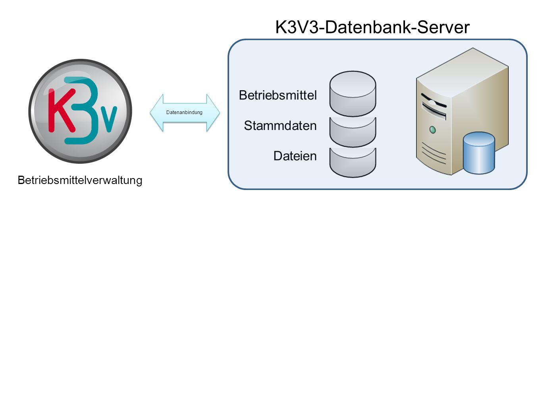 Betriebsmittel Stammdaten Dateien K3V3-Datenbank-Server Betriebsmittelverwaltung Datenanbindung