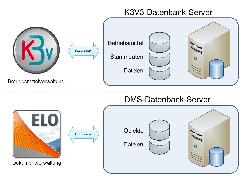 Betriebsmittel Stammdaten Dateien K3V3-Datenbank-Server Objekte Dateien Betriebsmittelverwaltung Dokumentverwaltung Datenanbindung DMS-Datenbank-Serve