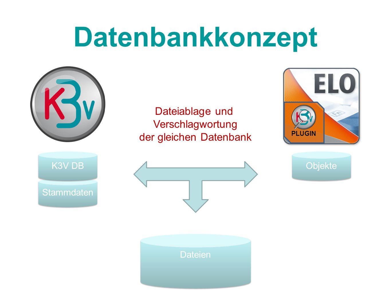 Automatisierung der Dateiablage und Verschlagwortung in ELO.