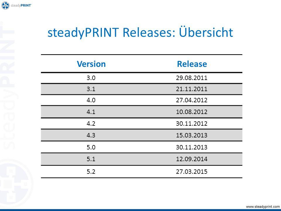 steadyPRINT Releases: Übersicht 4.027.04.2012 3.121.11.2011 3.029.08.2011 VersionRelease 4.110.08.2012 4.230.11.2012 4.315.03.2013 5.030.11.2013 5.112.09.2014 5.227.03.2015