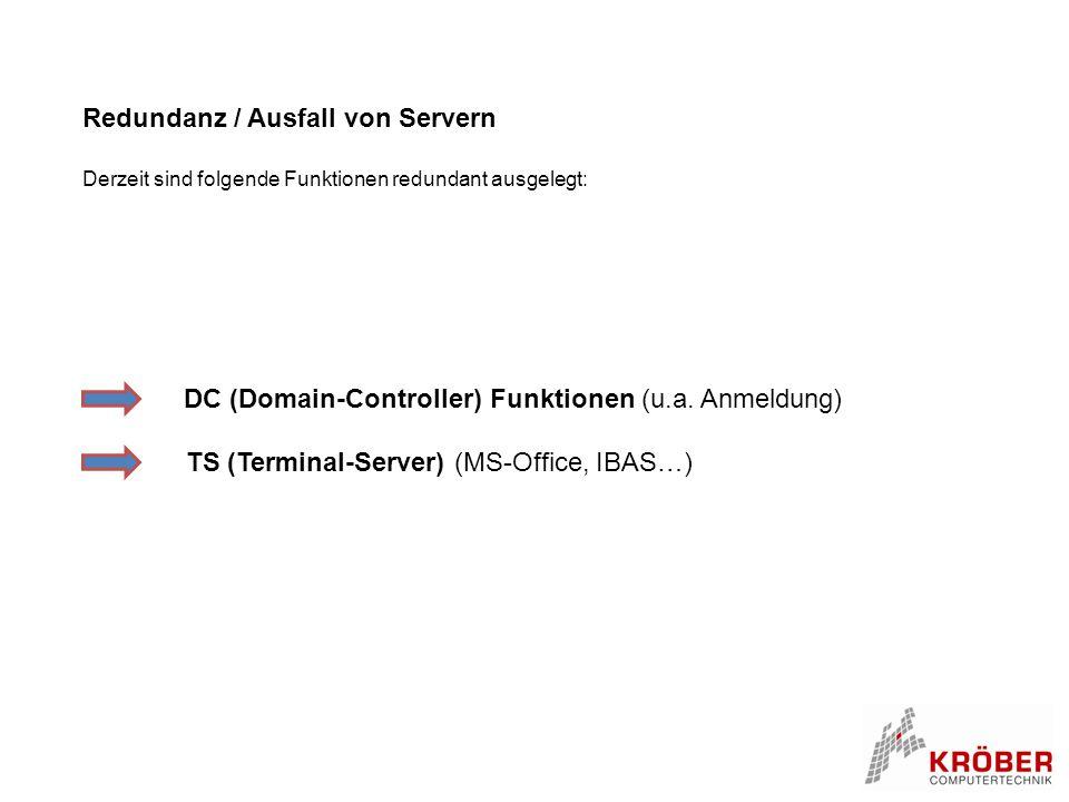 Redundanz / Ausfall von Servern Ausfall eines nicht redundanten Servers Fileserver Kein Zugriff auf zentrale Office Dateien Exchange Totalausfall E-Mail ap1 Kein Zugriff auf E&S Personalwesen db1 Kein Zugriff auf IBAS-PEP und gnpDAT Stibe-bp2 Kein Zugriff auf IBAS-Heim und Drucker Stibe-db2 Kein Zugriff auf Forma Office