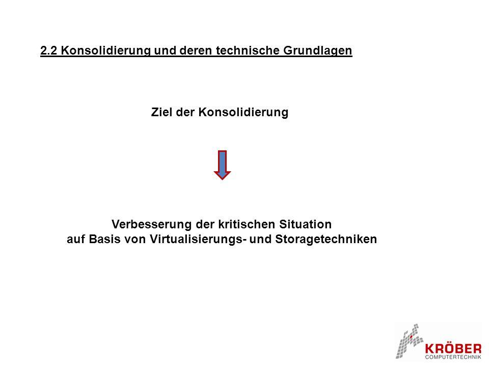 2.2 Konsolidierung und deren technische Grundlagen Ziel der Konsolidierung Verbesserung der kritischen Situation auf Basis von Virtualisierungs- und Storagetechniken