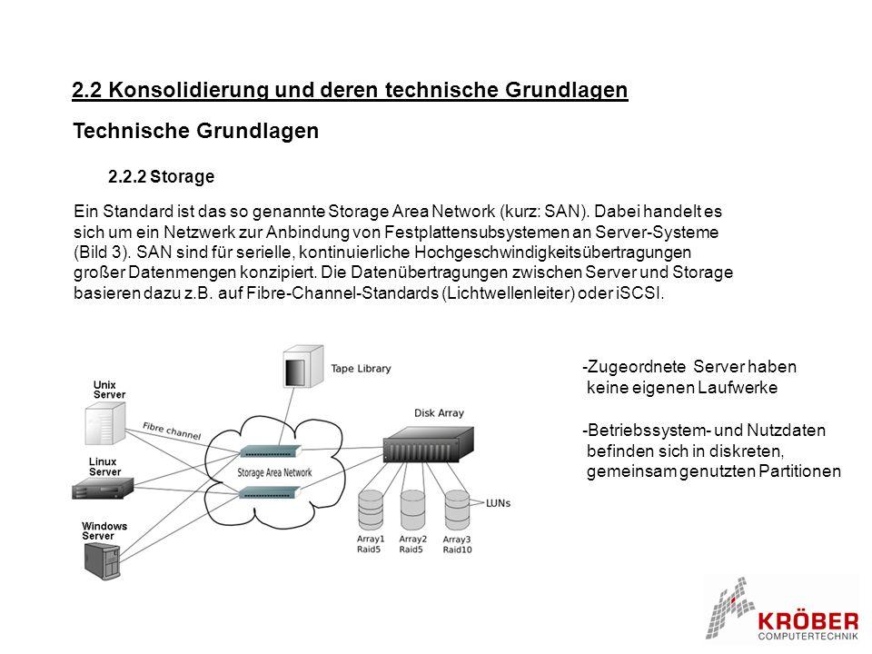 2.2 Konsolidierung und deren technische Grundlagen Technische Grundlagen 2.2.2 Storage Vorteile eines Storagesystems Auf Verfügbarkeit ausgerichtete, spezielle Technologien (z.B.