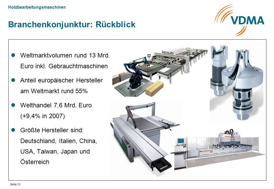 Holzbearbeitungsmaschinen Seite 13 Branchenkonjunktur: Rückblick Weltmarktvolumen rund 13 Mrd. Euro inkl. Gebrauchtmaschinen Anteil europäischer Herst