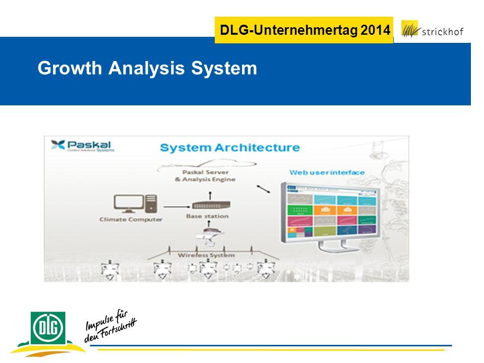 DLG-Unternehmertag 2014 Growth Analysis System