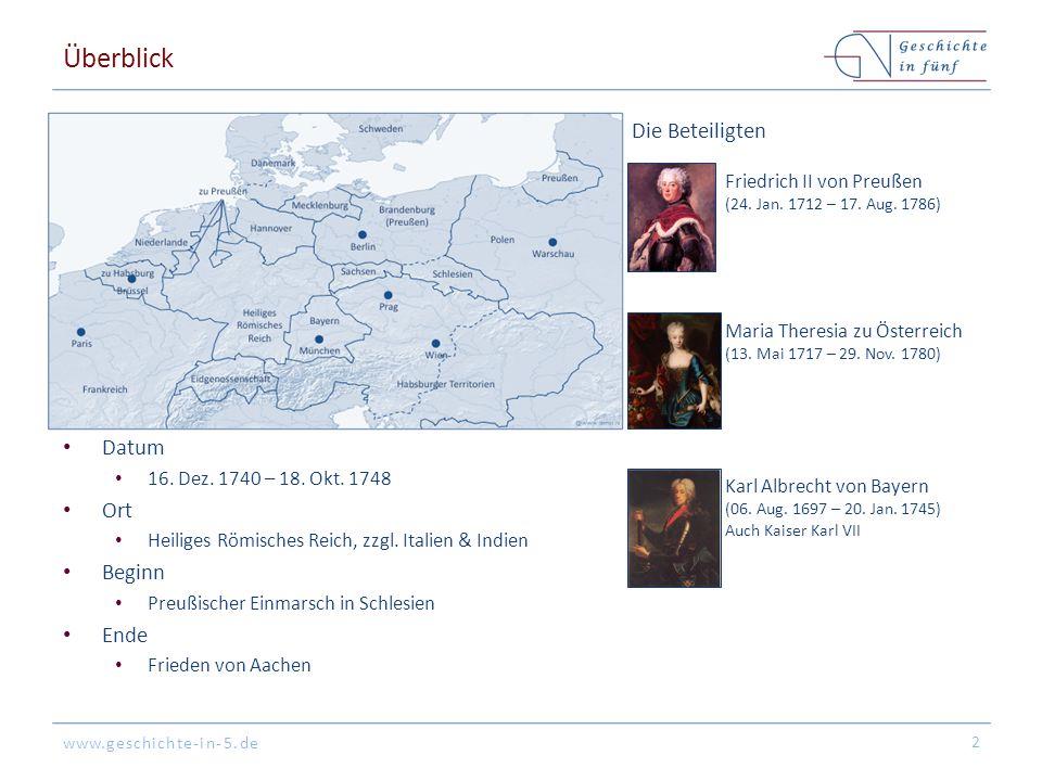 www.geschichte-in-5.de Überblick Datum 16. Dez. 1740 – 18. Okt. 1748 Ort Heiliges Römisches Reich, zzgl. Italien & Indien Beginn Preußischer Einmarsch