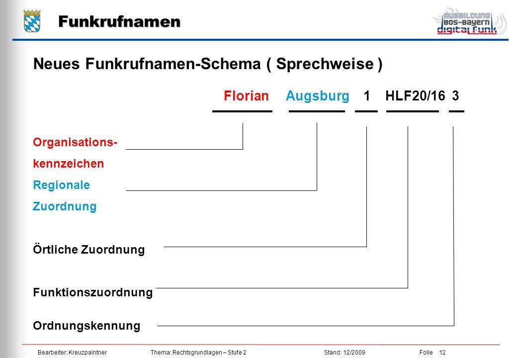 Bearbeiter: KreuzpaintnerThema: Rechtsgrundlagen – Stufe 2Stand: 12/2009Folie 12 Funkrufnamen Neues Funkrufnamen-Schema ( Sprechweise ) Florian Augsbu