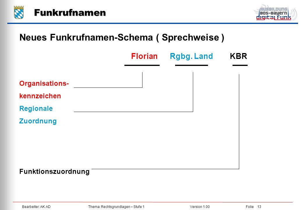 Bearbeiter: AK ADThema: Rechtsgrundlagen – Stufe 1Version 1.00Folie 13 Funkrufnamen Neues Funkrufnamen-Schema ( Sprechweise ) Florian Rgbg. Land KBR O