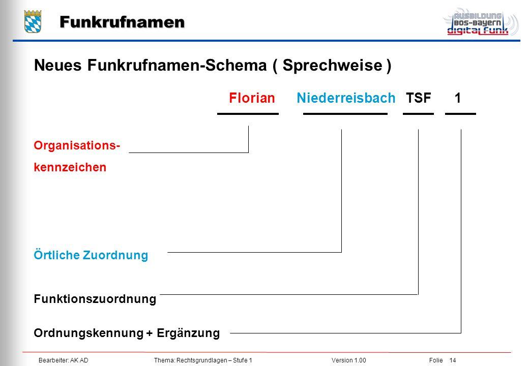 Bearbeiter: AK ADThema: Rechtsgrundlagen – Stufe 1Version 1.00Folie 14 Funkrufnamen Neues Funkrufnamen-Schema ( Sprechweise ) Florian Niederreisbach T