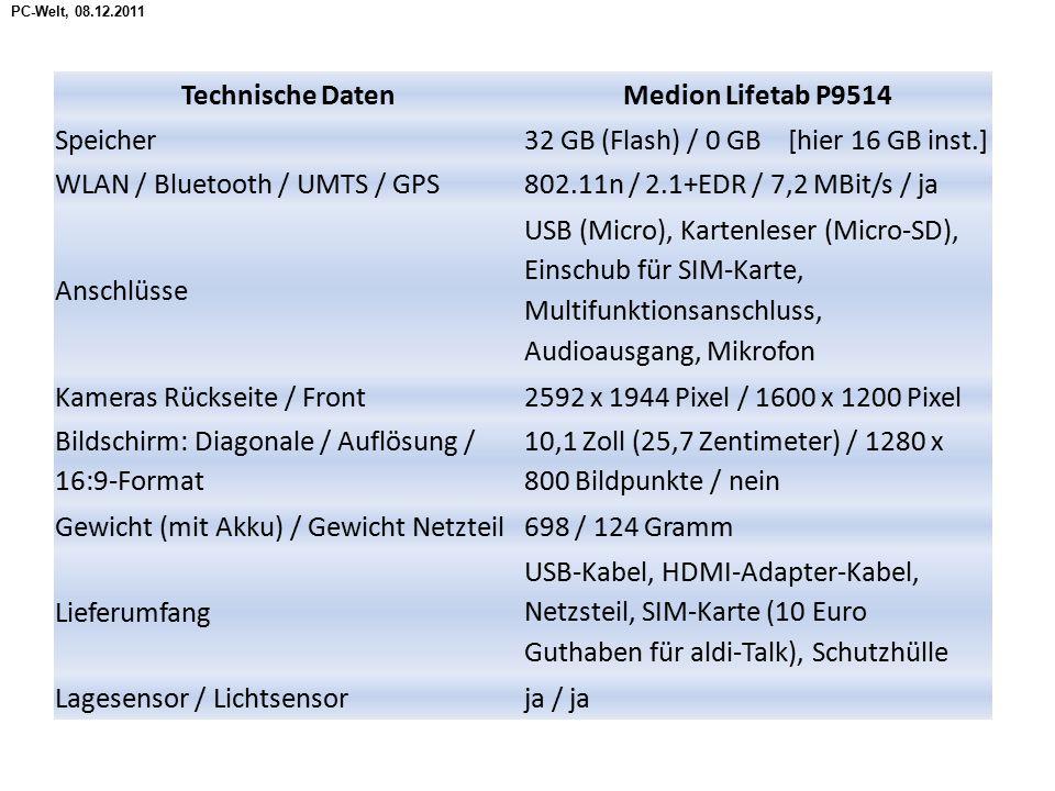 PC-Welt, 08.12.2011 Technische DatenMedion Lifetab P9514 Speicher32 GB (Flash) / 0 GB [hier 16 GB inst.] WLAN / Bluetooth / UMTS / GPS802.11n / 2.1+EDR / 7,2 MBit/s / ja Anschlüsse USB (Micro), Kartenleser (Micro-SD), Einschub für SIM-Karte, Multifunktionsanschluss, Audioausgang, Mikrofon Kameras Rückseite / Front2592 x 1944 Pixel / 1600 x 1200 Pixel Bildschirm: Diagonale / Auflösung / 16:9-Format 10,1 Zoll (25,7 Zentimeter) / 1280 x 800 Bildpunkte / nein Gewicht (mit Akku) / Gewicht Netzteil698 / 124 Gramm Lieferumfang USB-Kabel, HDMI-Adapter-Kabel, Netzsteil, SIM-Karte (10 Euro Guthaben für aldi-Talk), Schutzhülle Lagesensor / Lichtsensorja / ja