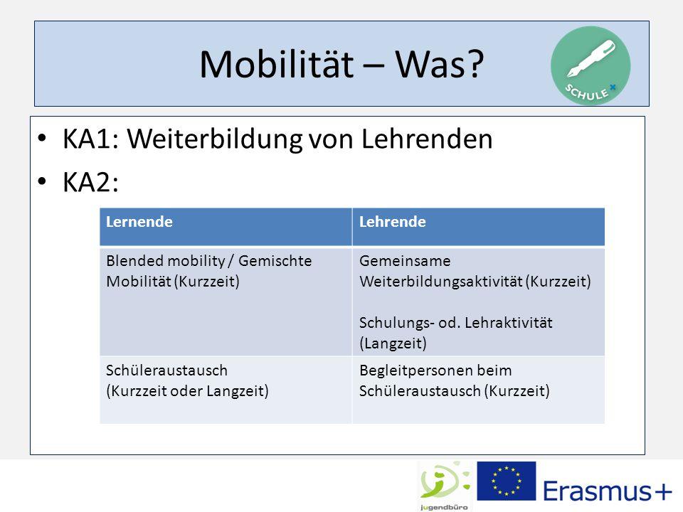 Mobilität – Was.