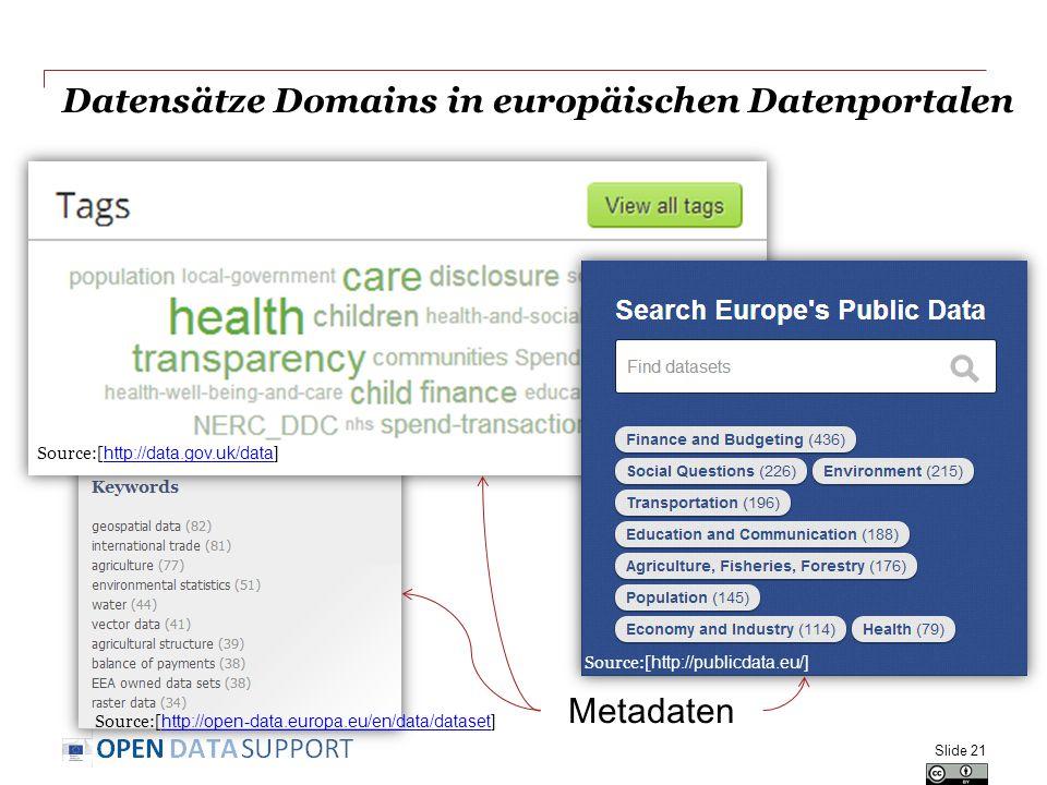 Datensätze Domains in europäischen Datenportalen Slide 21 Source:[ http://data.gov.uk/data] http://data.gov.uk/data Source:[ http://publicdata.eu/] Source:[ http://open-data.europa.eu/en/data/dataset] http://open-data.europa.eu/en/data/dataset Metadaten