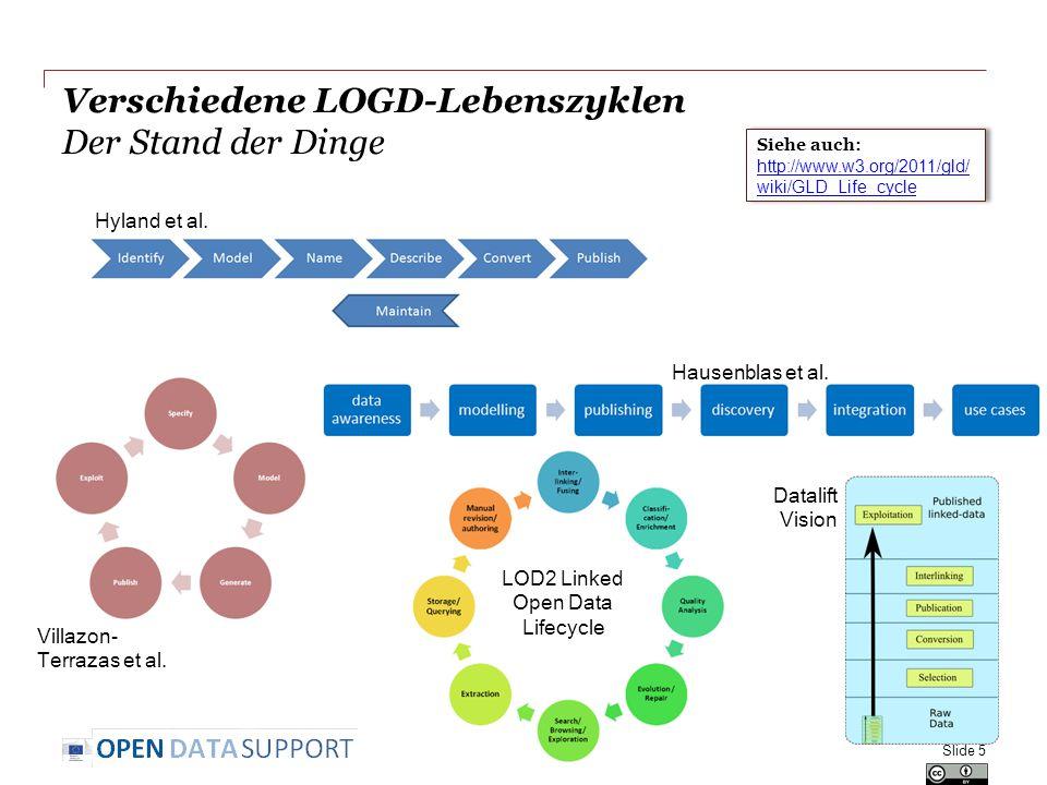 Unterschiedliche LOGD-Lebenszyklen Beobachtungen Kein standardisierter LOGD-Lebenszyklus.