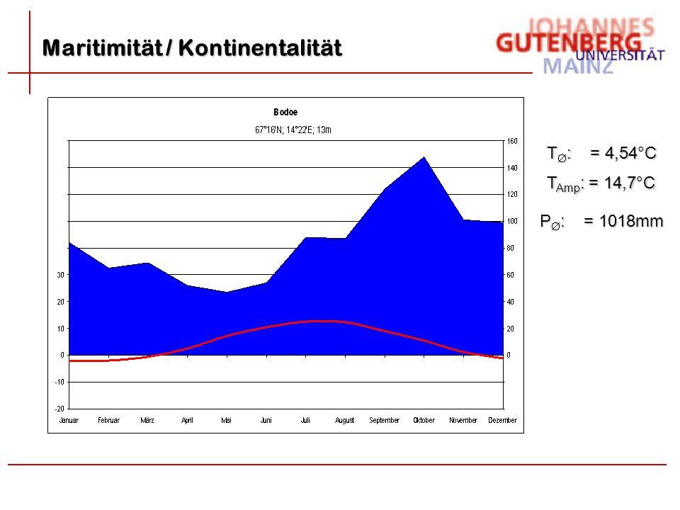 Maritimität / Kontinentalität T Amp : = 61,4°C T  : = -15,16°C P  : = 177mm